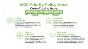 Women 20, We-Fi highlight better gender-disaggregated data on access to finance